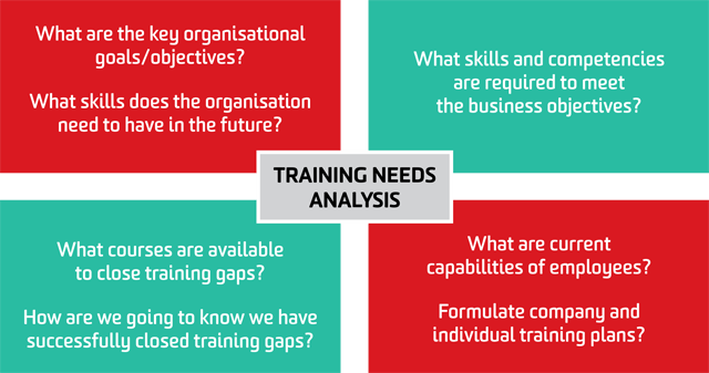 business plan for training organisation